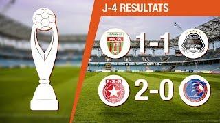 Ligue des Champions CAF 2018 | Résultats et Classements après la 4ème journée