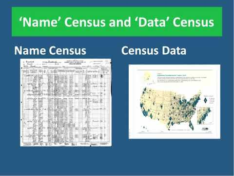 Come To Your Census: The Development Of The U.S. Census From Its Inception To The Present