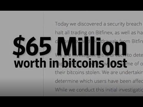 A History of Biggest Bitcoin Hacks | Mt. Gox, Nicehash, Nem, Bitfinix