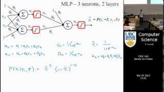 Machine learning - Neural networks