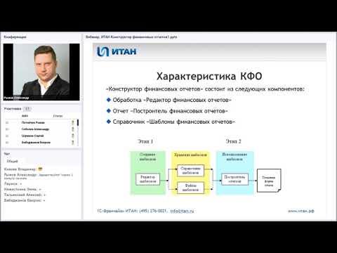 Конструктор финансовых отчетов на 1С:Предприятие, конфигурации ИТАН: Управленческий баланс