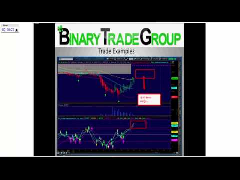 Sean Jantz of Binary Trade Group 11.12.14