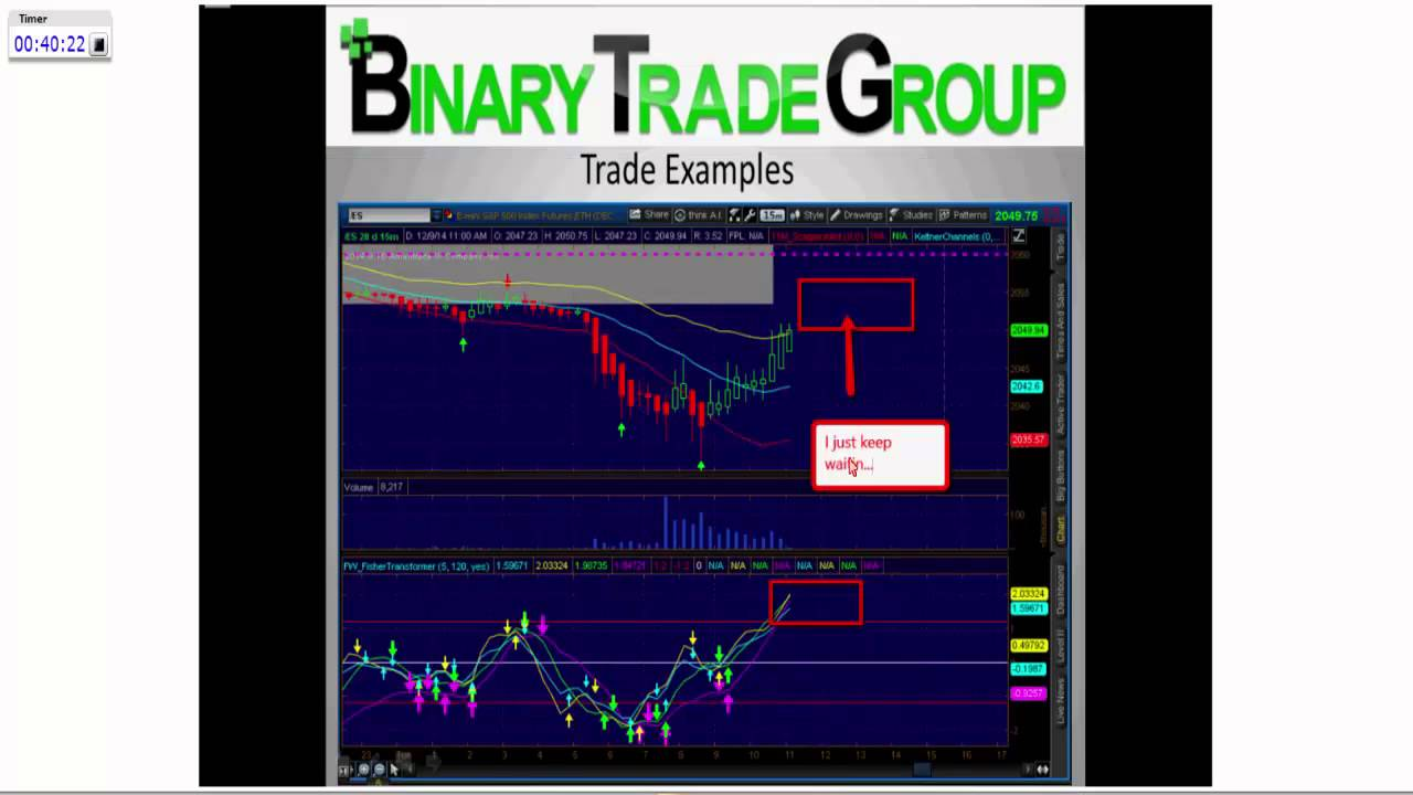 Binary trade group