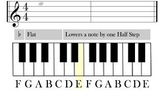 Understanding Intervals And Accidentals // Music Theory Tutorial