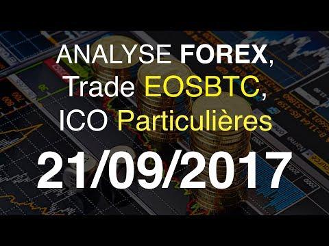 Crypto day trading plan
