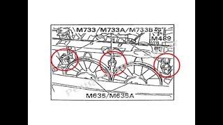 Ventilateurs électriques - Fonctionnement et diagnostic Peugeot 405