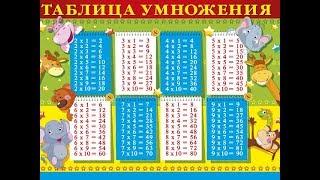 Игра таблица умножения. Тренажер. Как выучить таблицу умножения.