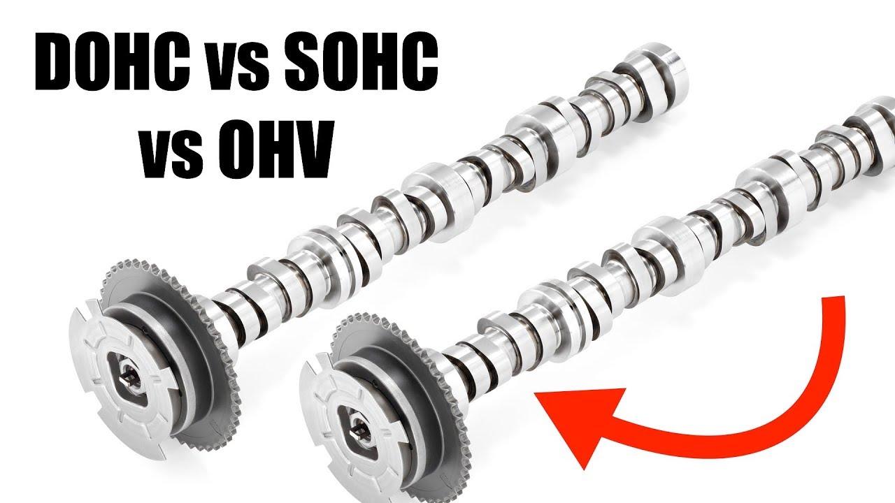 dohc vs sohc vs ohv which is best  [ 1280 x 720 Pixel ]