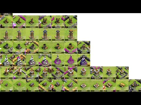 All Defence Building Upgrades In 3 Minutes |COC|