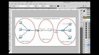Cisco CCNA 4 - Accessing the WAN