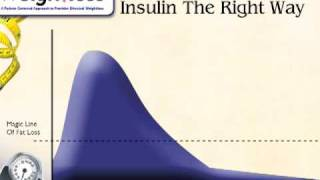 Dr. Willey - Insulin and Fat Loss-The science behind Walk In Weightloss