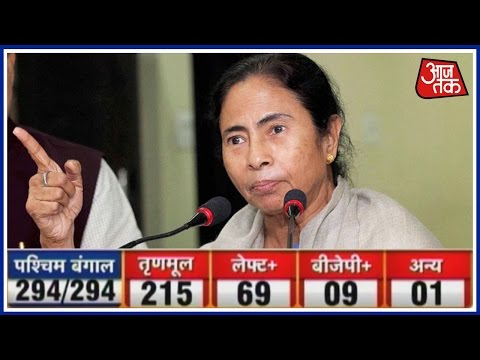 West Bengal Election Results: TMC Returns To Power With Over 200