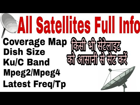 All satellites full details|coverage map,Dish size,frequency