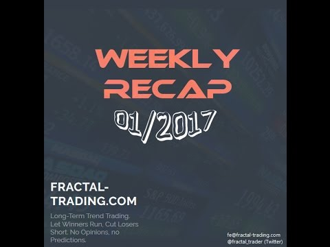 Weekly Recap 01-2017 SPY - Nikkei - FTSE in Uptrends, Eurusd - Gbpaud Remain Down, CAD, JPY, NZD