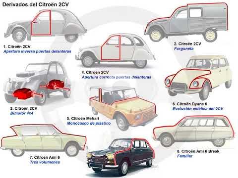 Citroën 2 CV (6/6)
