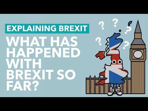 Brexit So Far: