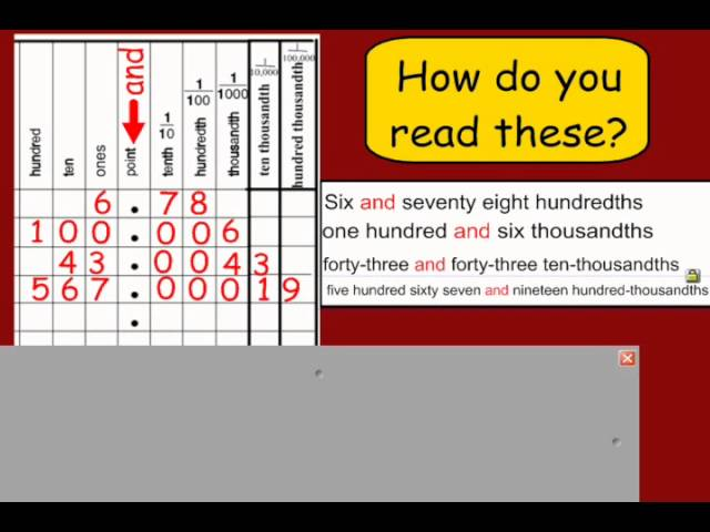 Reading And Writing Decimals Lessons Tes Teach