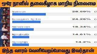 இந்த வாரம் வெளியேறுவது இவரா! Bigg Boss 3 Tamil 11th Week Elimination Voting Result