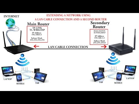 How to connect two routers in one network