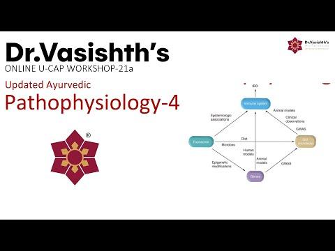 Dr.Vasishth's: Updated Ayurvedic Patho-physiology-4 (Presentation)