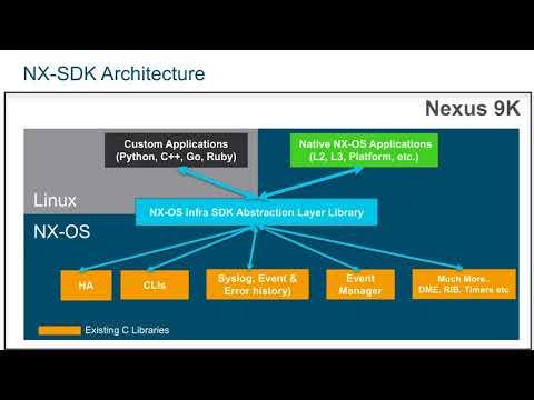 Extend NX-OS with NX-SDK on Cisco Nexus 9000 - YouTube