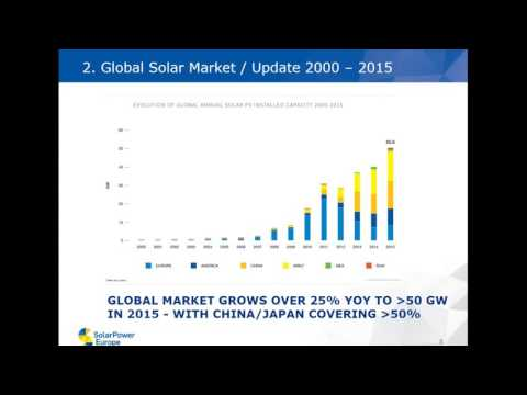 SolarPower Webinar: Global Market Outlook 2016- 2020
