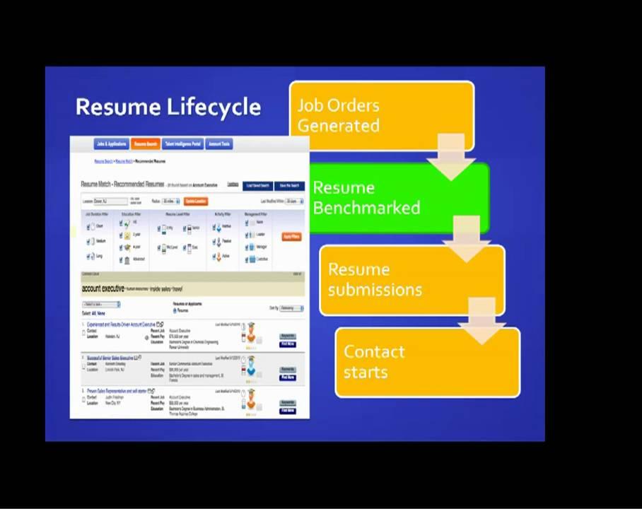 Resume Scoring System - YouTube