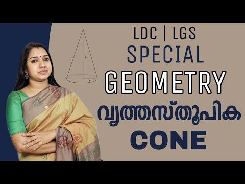 Geometry Cone |