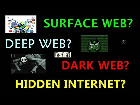 [HINDI] What is Surface Web? | Deep web v/s Dark Web | Hidden Internet Explained