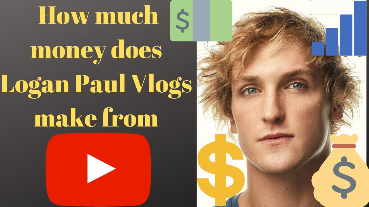 How much Money does Logan Paul Make on YouTube 2019