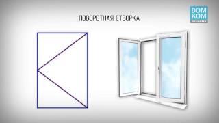 видео Расчет пластиковых окон на лоджию