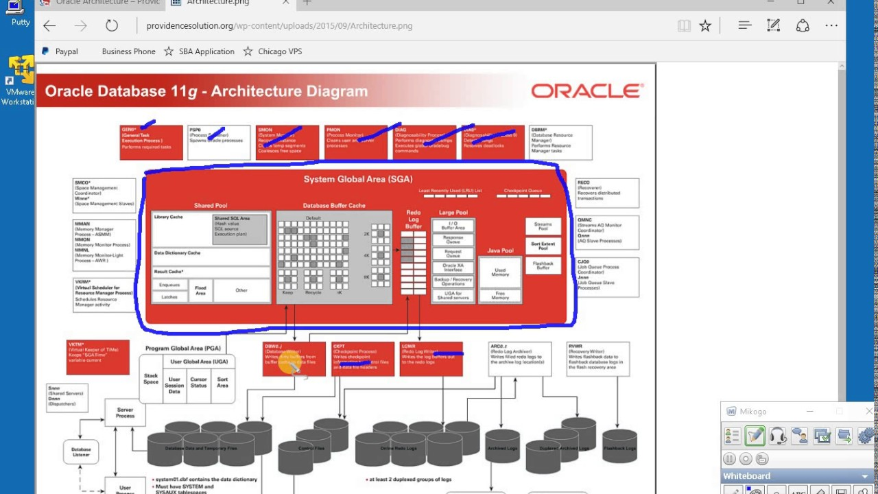 Oracle architecture youtube oracle architecture pooptronica Choice Image