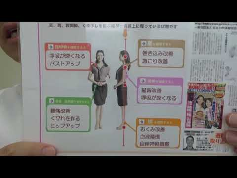 福島市 整体 ダイエット どんな方法がありますか