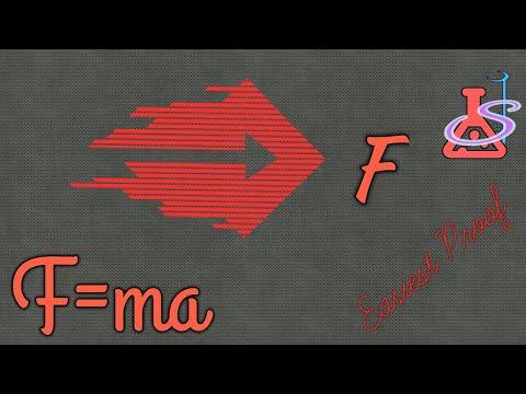 F=MA-Easiest Proof