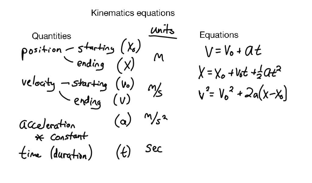 physics kinematics
