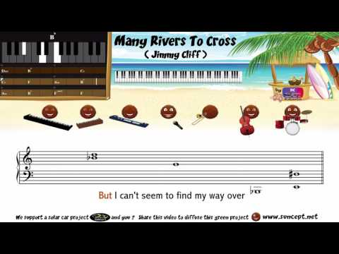 How to play : Many Rivers To Cross (Jimmy cliff) - Tutorial / Karaoke / Chords / Score / Cover