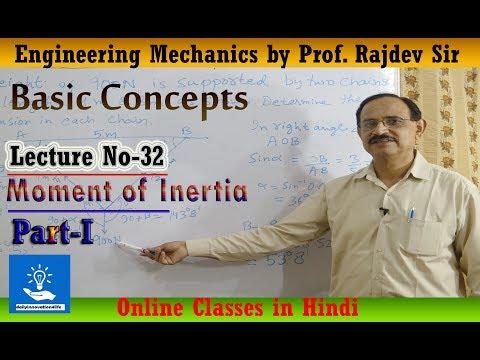 Moment of inertia (हिन्दी में)
