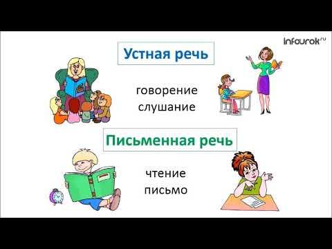 Видеоурок устная и письменная речь 1 класс школа россии