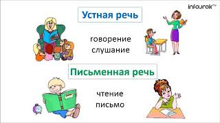 1. Виды речи