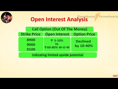 F&O open Interest Analysis | Nifty Outlook | Upcoming Events