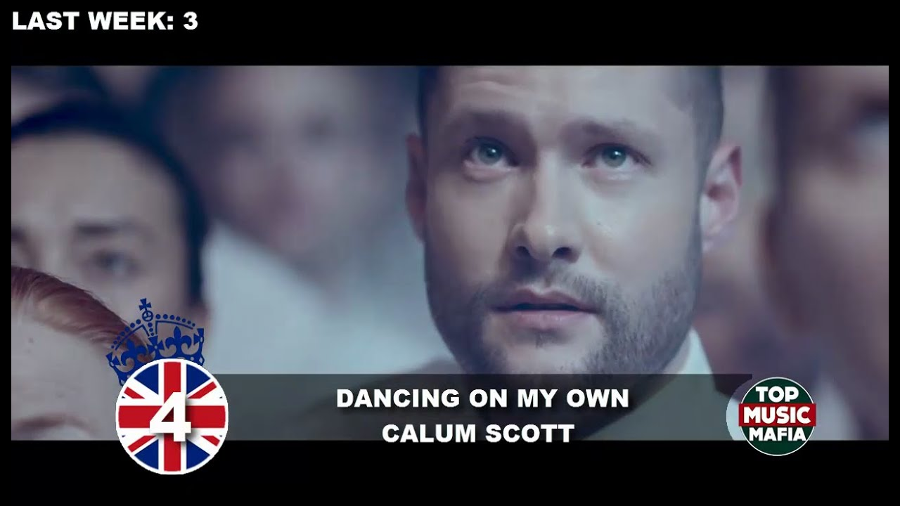 Download Top 10 Songs of The Week - September 3, 2016 (UK BBC CHART)