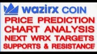 Wazirx Coin Price Analysis  WRX Chart Analysis