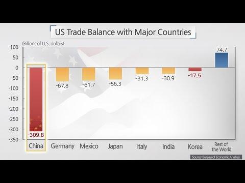 Impact of China-US Trade Disputes on the Korean Economy