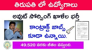 No Exam TTD Job Notification telugu 2020, Andhra pradesh Jobs update in telugu 2020