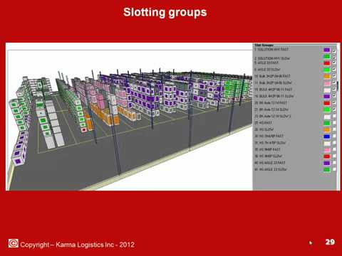 Slotting made easy  with 3D modeling  by Karma Logistics