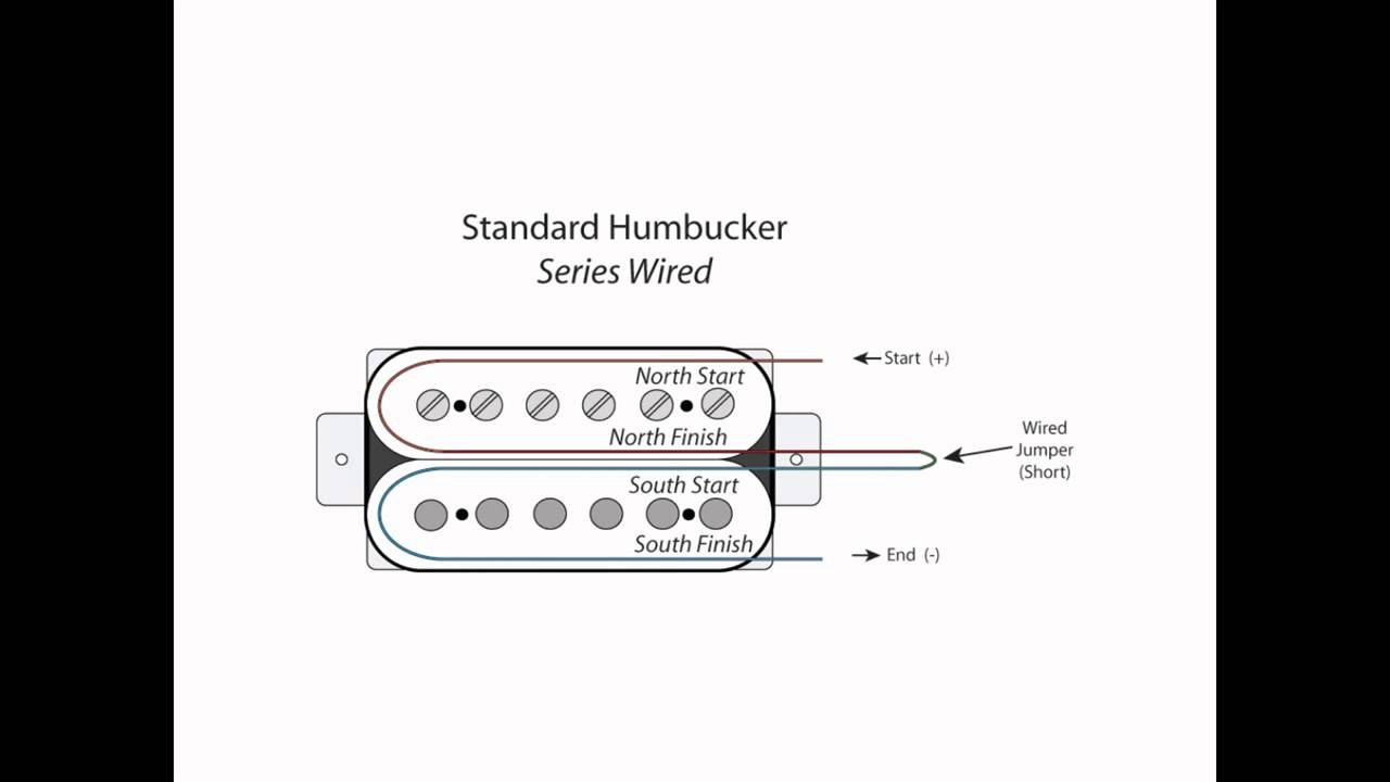 Guitar Pickups Series vs Parallel wiring - YouTube