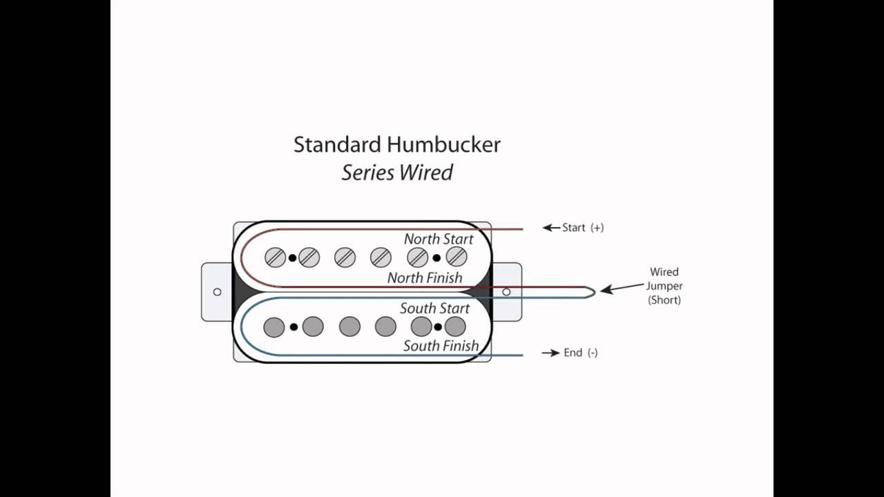 parallel wiring humbucker [ 1280 x 720 Pixel ]