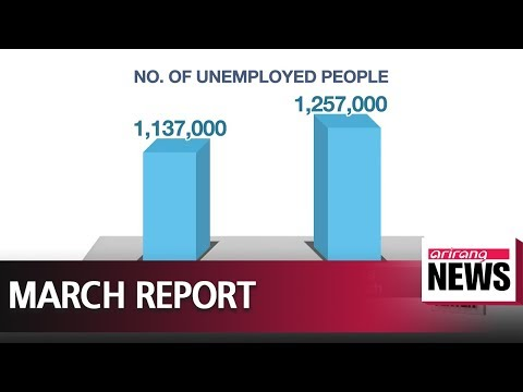 March report: unemployment still a major issue although economy is slowly recovering