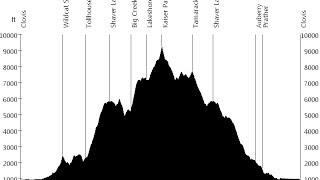 Climb 2 Kaiser 2014