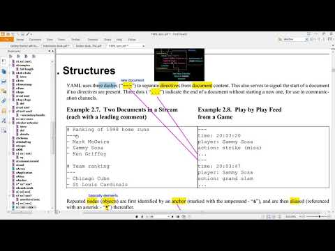 Introduction to YAML: data types (scalar, sequence, mappings), nodes, documents, anchors